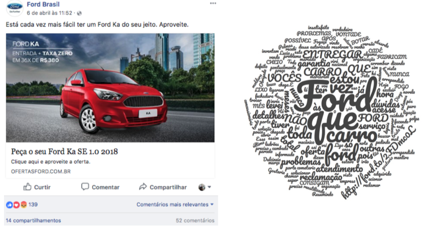 marketing digital concessionária chevrolet